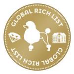 globalrichlist